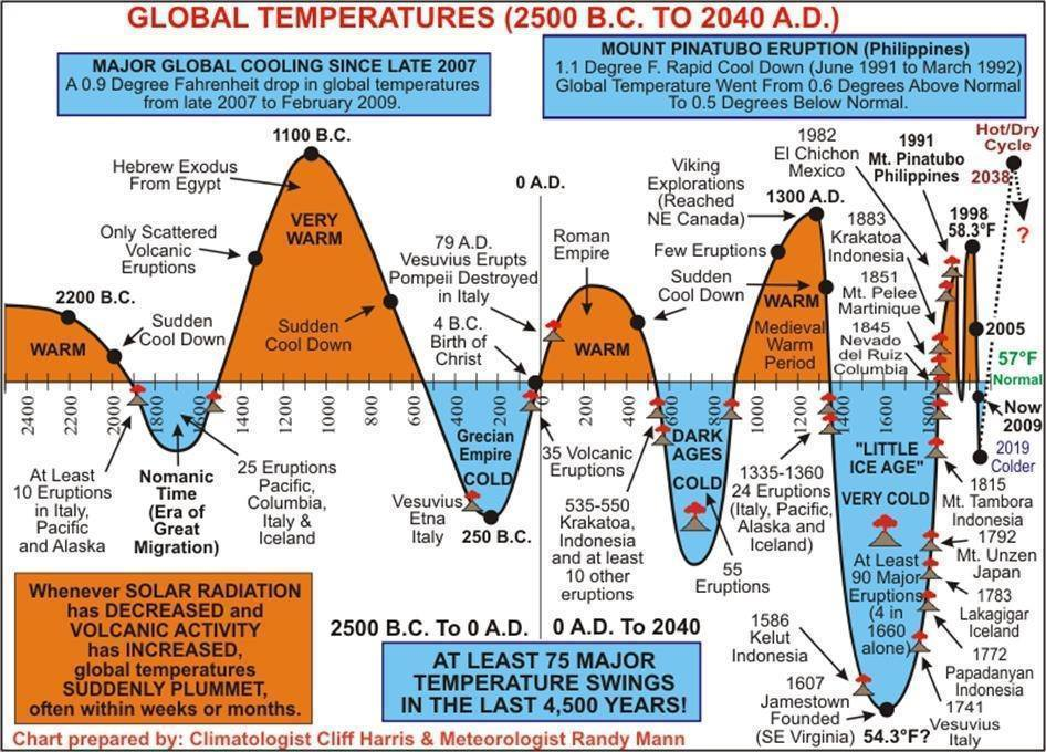 Global-warming-hoax...-Sep-2015.jpg